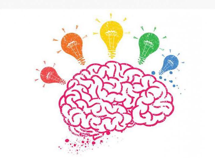 Мозговой штурм как метод социально психологического тренинга