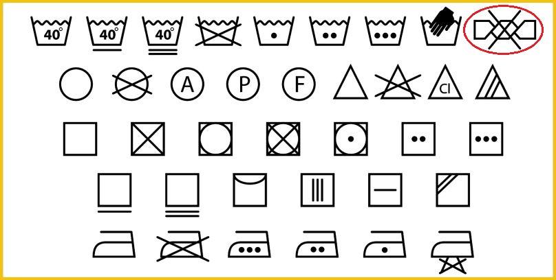 Labeling on clothes, badges, symbols