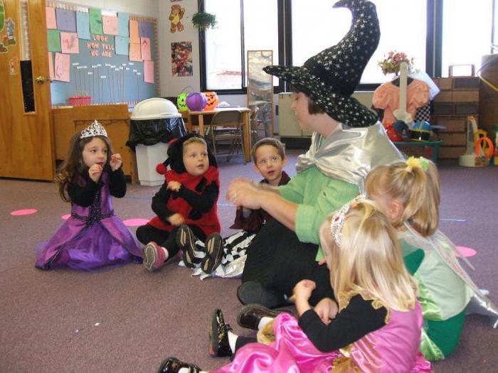 развитие речи в старшей группе детского сада
