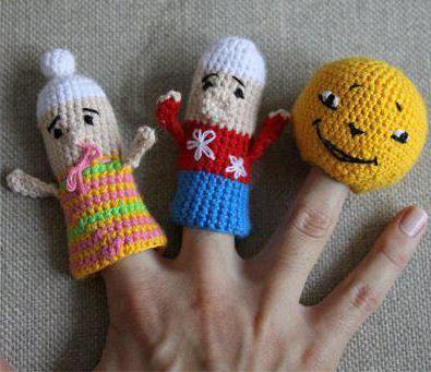 пальчиковый театр колобок