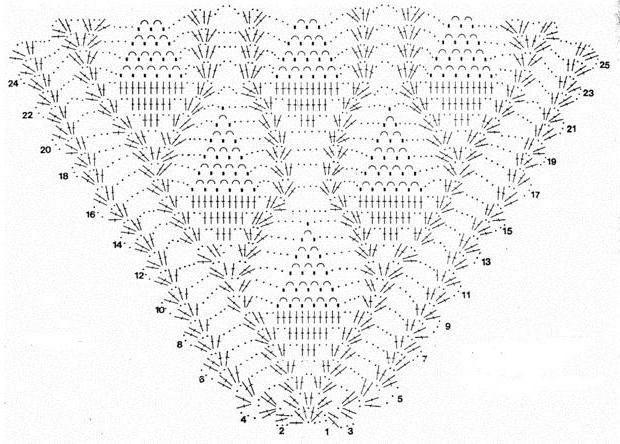 шаль ананасы крючком схема