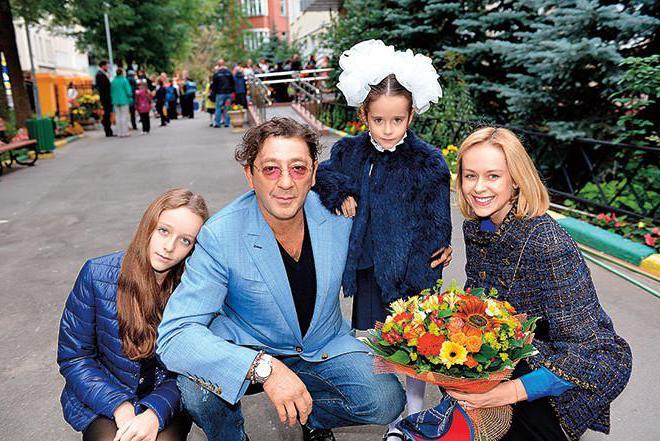 Анна Шаплыкова дата рождения