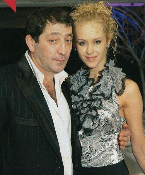 Анна Шаплыкова жена Лепса
