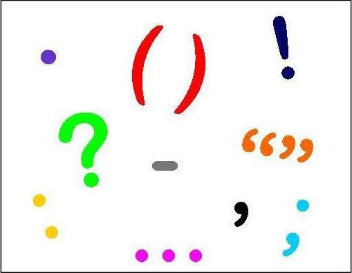 схемы сложных предложений с разными видами связи