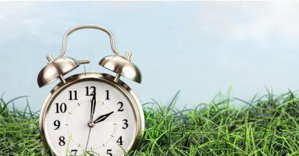 11:11 что значит время на часах