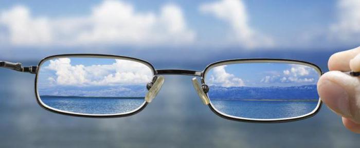 Лечат ли очки астигматизм
