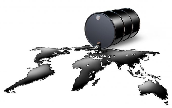 Цена нефти марки Urals