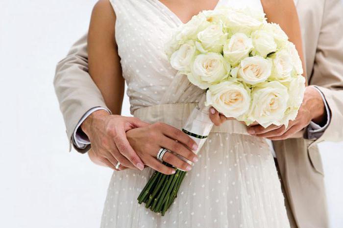 Срок смены инн после замужества