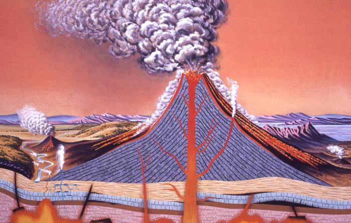 где образуется вулканы