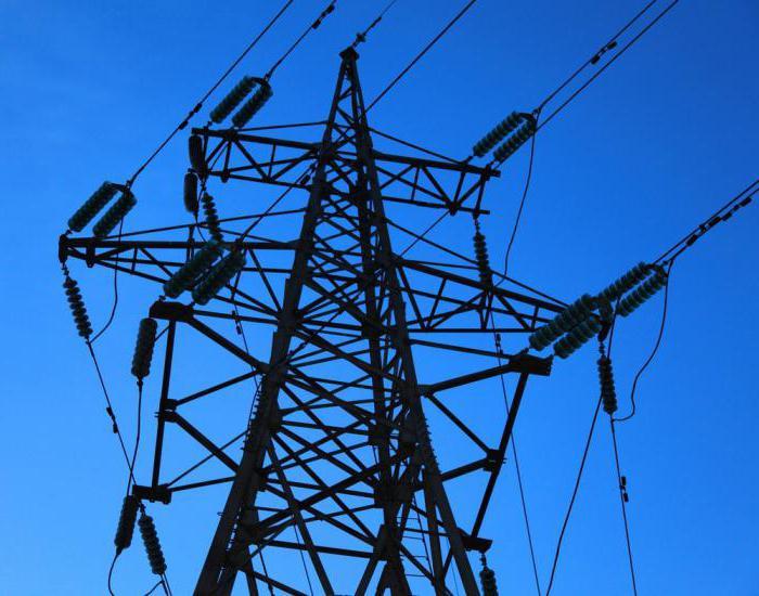 изобретение электричества дата