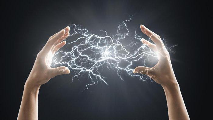 изобретение электричества год