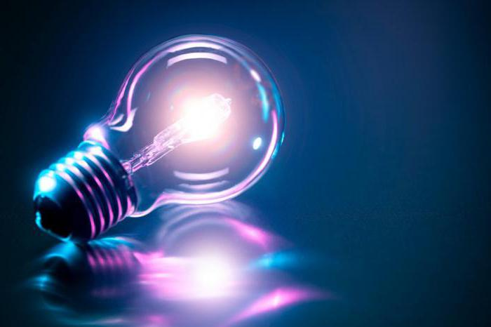 изобретение электричества