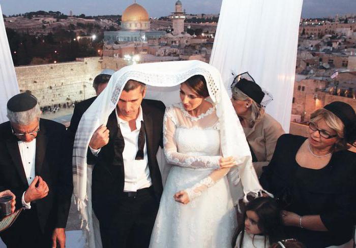 Гражданство Израиля как получить? Способы и порядок получения