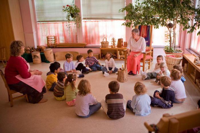 Вальдорфская школа - что это такое? Вальдорфский детский сад