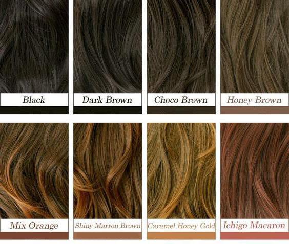 оттеночный бальзам окрашенные волосы