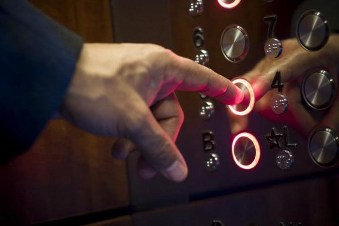 Сонник: к чему снится застрять в лифте?