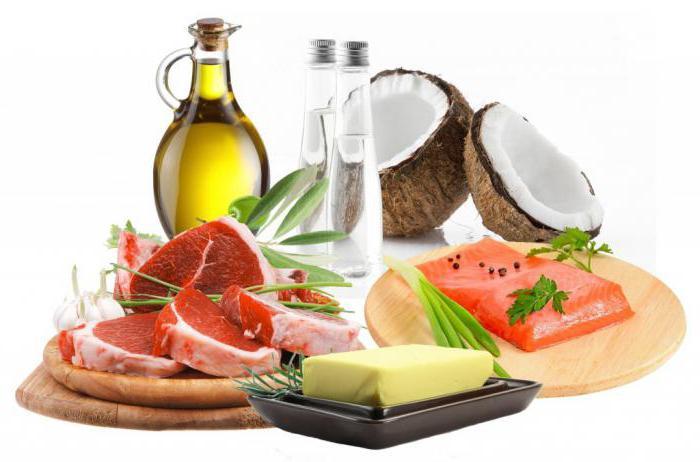 Из чего состоит жир? Свойства и применение