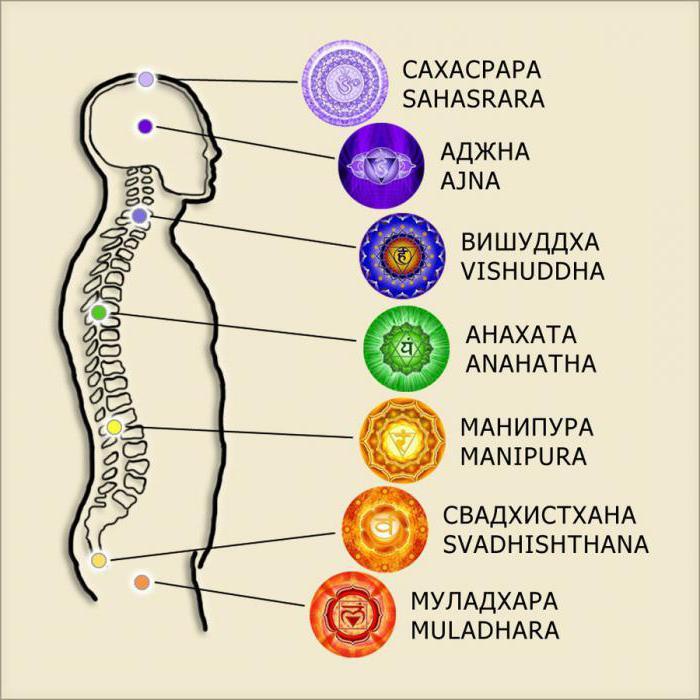 практика кали медитация
