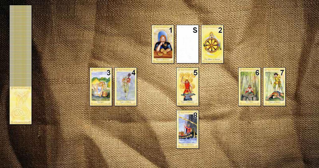"""Tarot card """"Career"""""""