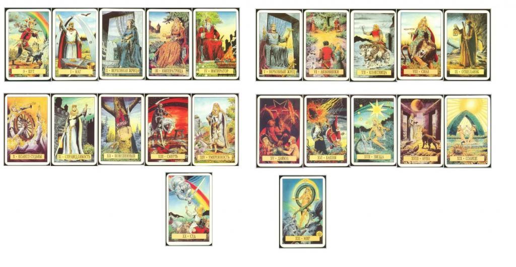 Major Arcana in the Tarot Mirror of Fate