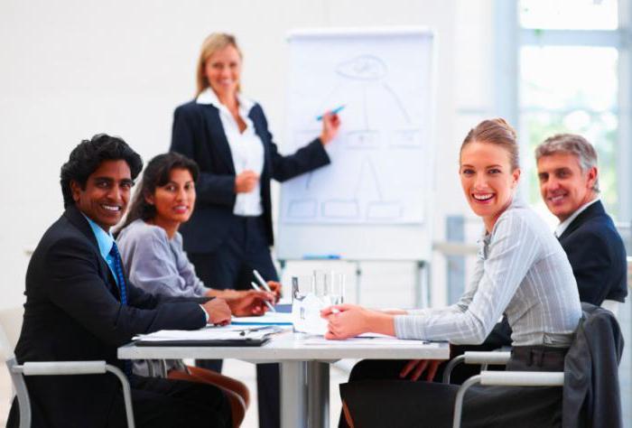 Как сделать бизнес успешным и получить прибыль кратко