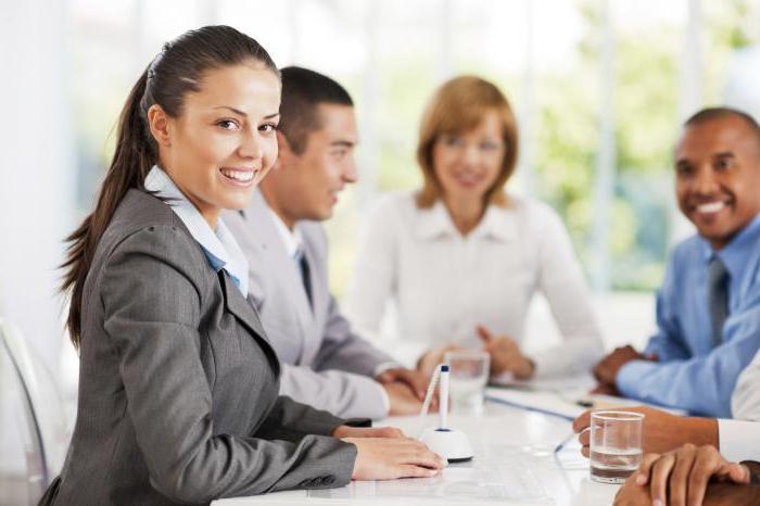 Как сделать бизнес успешным и прибыльным