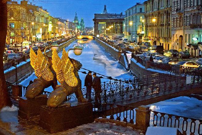 Районы СПб
