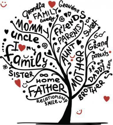 символы семьи и брака