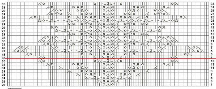 вытянутые петли спицами схема