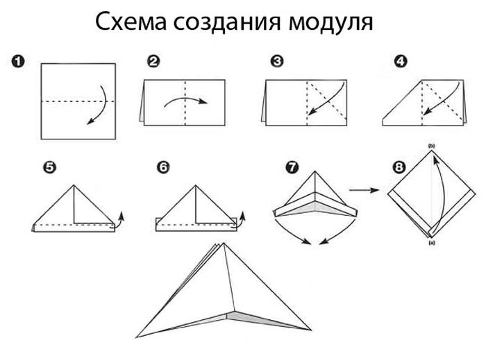 модульное оригами для начинающих