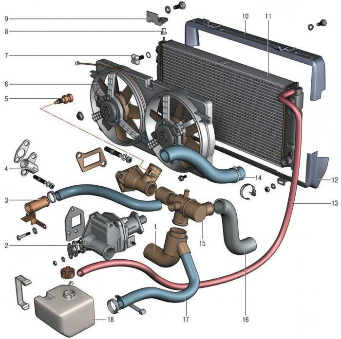 система охлаждения «Нива Шевроле»
