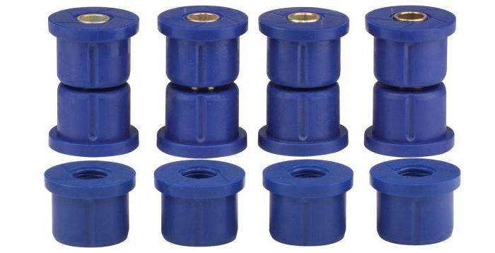 полиуретановые сайлентблоки отзывы ваз 2110