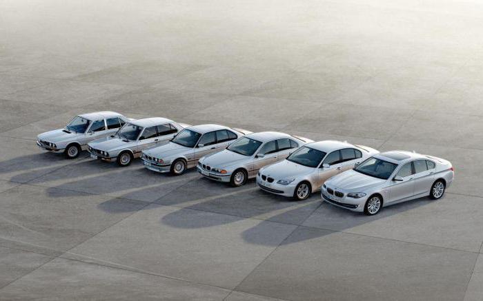 Автомобильный ряд БМВ: страна-производитель