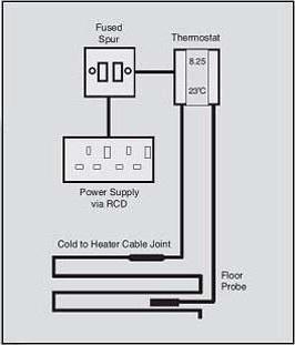 монтажная схема отопления