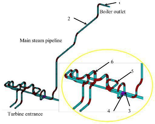 монтажная схема трубопроводов