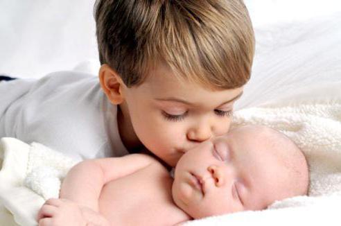 Период новорожденности: характеристика, особенности