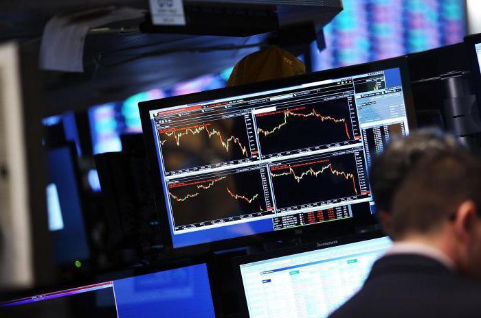 Хедж-фонды в России и в мире: рейтинг, структура, отзывы. Хедж-фонды - это...