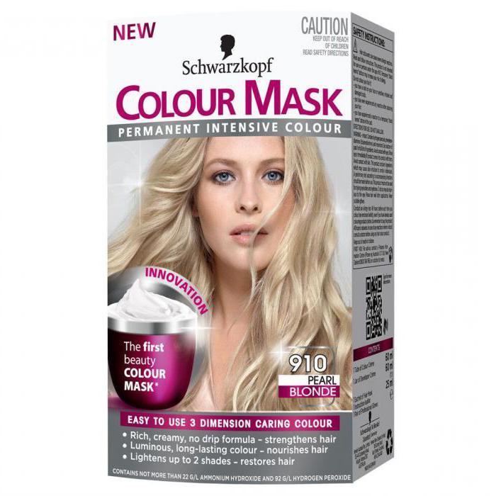 Гипоаллергенные краски для волос