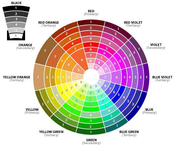 как смешивать краски для волос по таблице оттенков