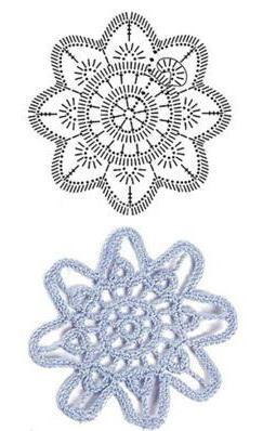 Схемы вязания мотивов ирландского кружева