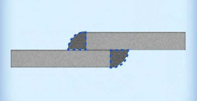 классификация сварных швов по протяженности