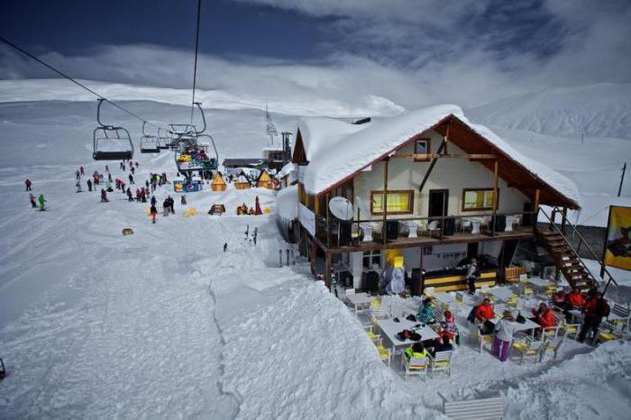 горнолыжный курорт в грузии в гудаури цены
