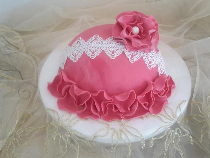 масляный торт на юбилей женщине