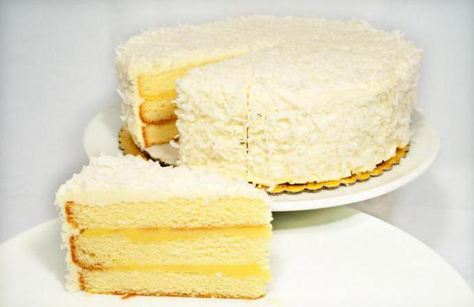 масляный торт с юбилеем