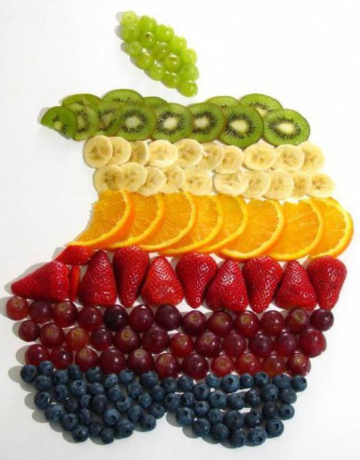 односемянные сухие плоды