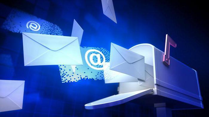 к электронному письму нельзя прикрепить папку
