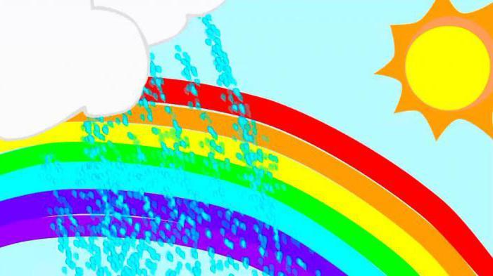основы цветоведения для детей