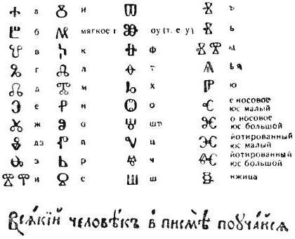 ижица этимологический словарь