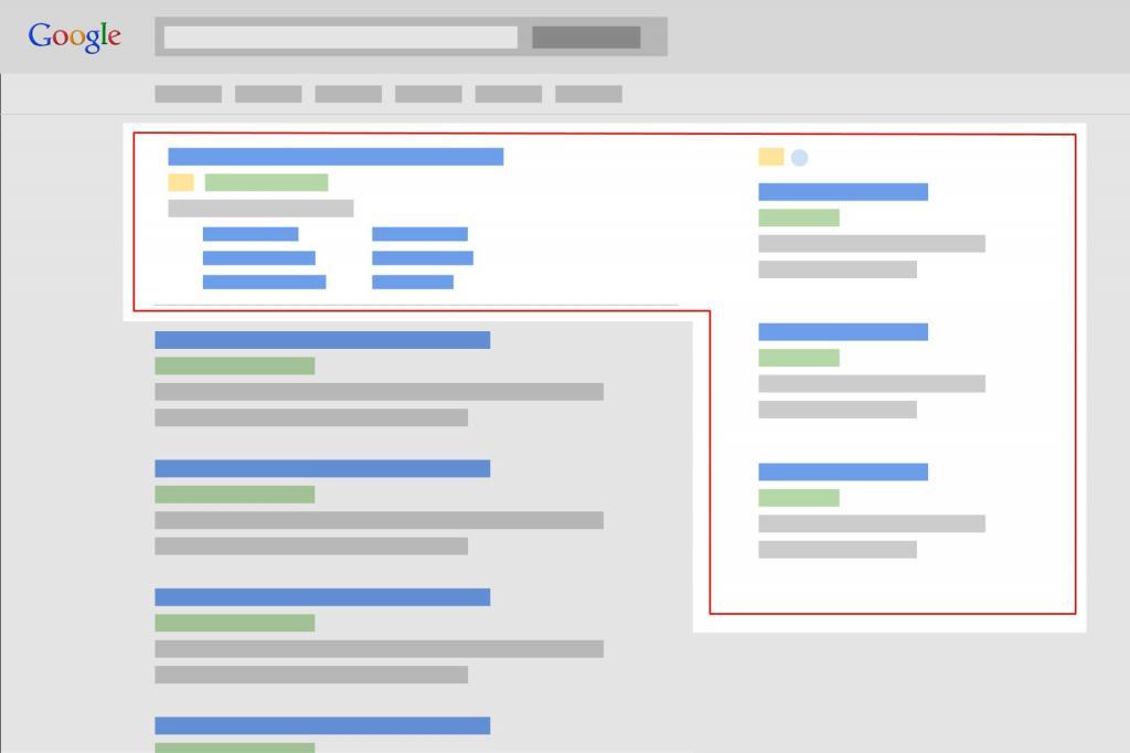 Contextual Search Ads