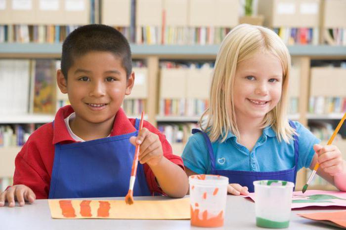 анализ физкультурного занятия в детском саду образец - фото 5